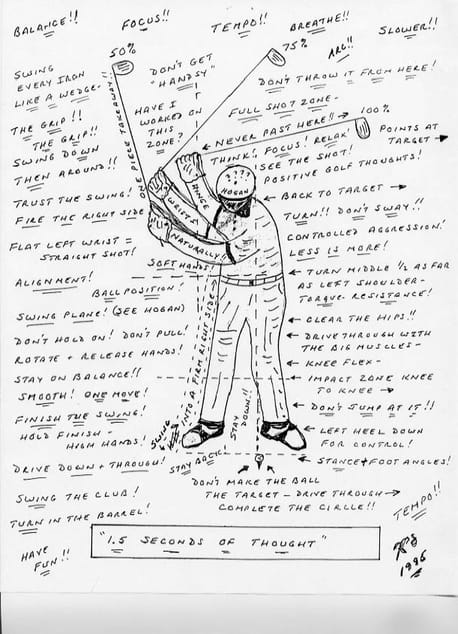golf-swing-thoughts-458x634